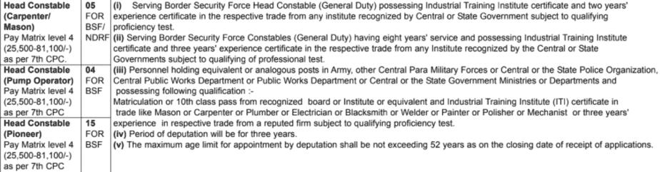 BSF-2020-Grp-B-C-Recruitment