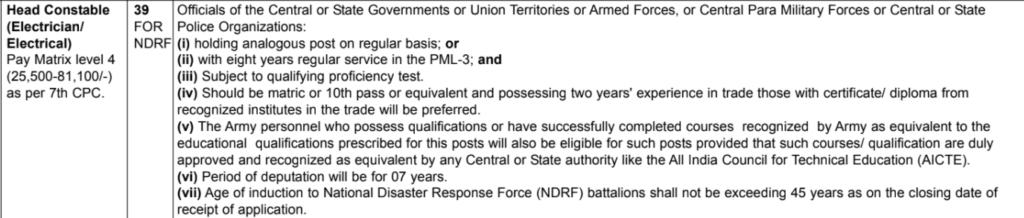 BSF-2020-Recruitment