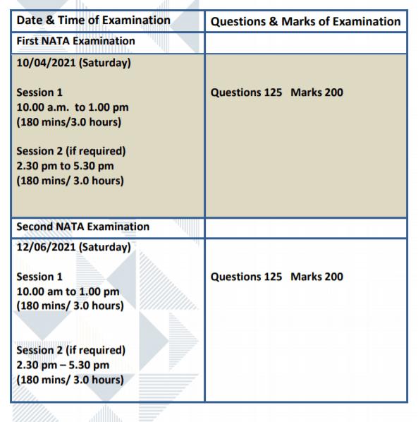 NATA-exam-scheme
