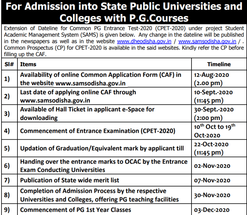 ODISHA-PG-ADMISSION-ADMIT-CARD-DOWNLOAD-2020