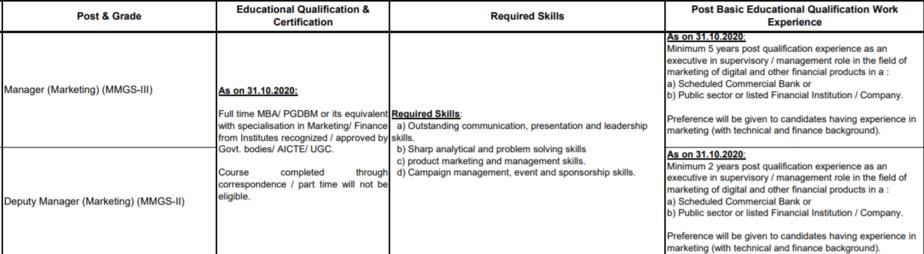 SBI-SCO-2020-21-recruitment-application