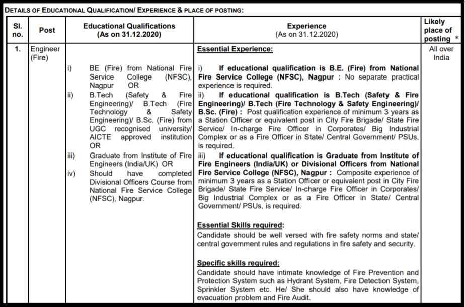 SBI-SCO-Recruitment-2020-21-Eligibility