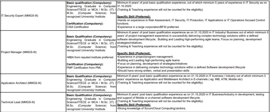 SBI-sco-2020-21-applications