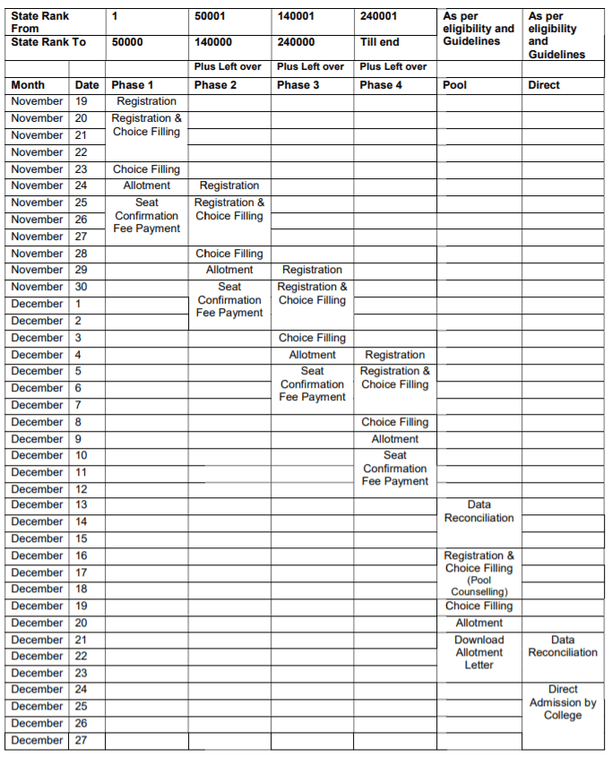 UP-Bed-counselling-schedule-2020