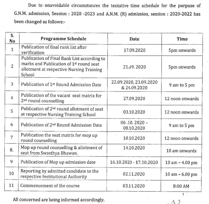 WB-ANM-GNM-Admission-Schedule-merit-list-2020