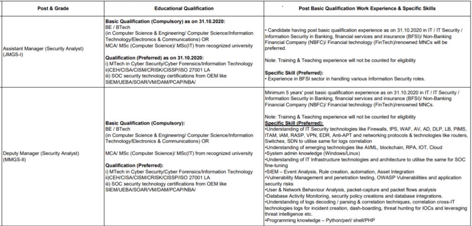 sbi-sco-2020-21-recruitment