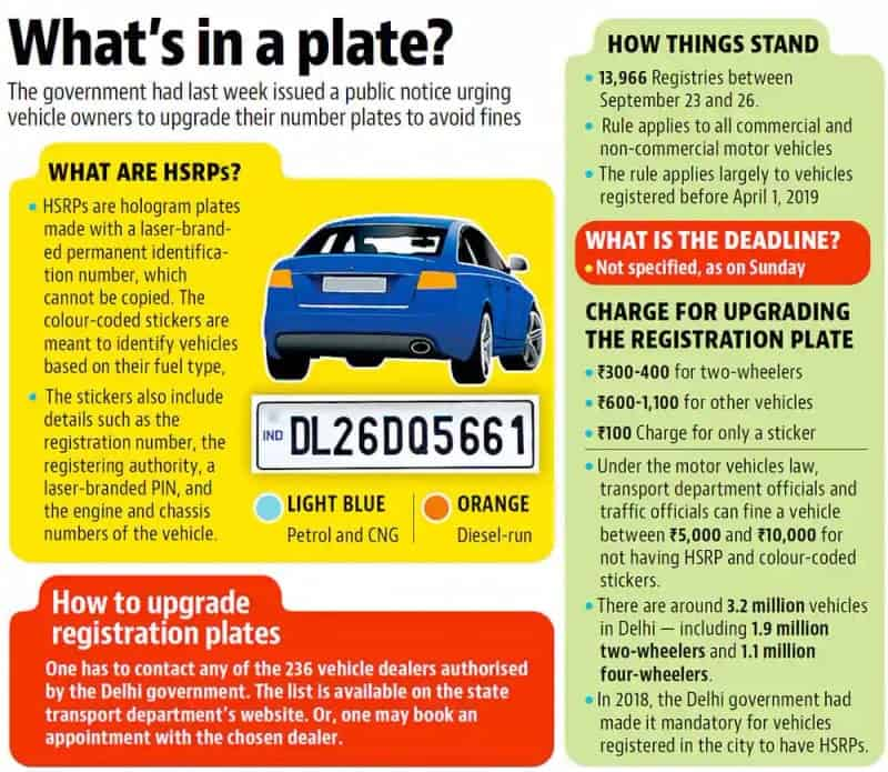 High-Security-Number-Plate-for-OLD-Vehicles-nvshq