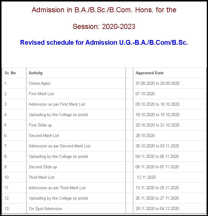 TMBU-2020-Merit-List-revised-date