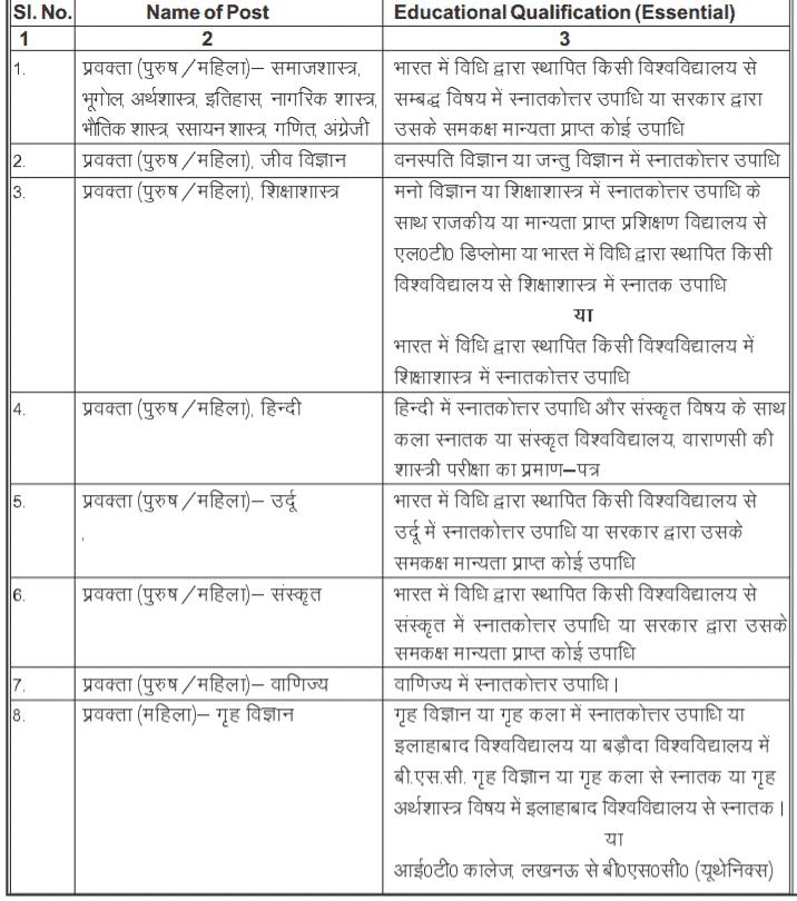 GIC-Lecturer-educational-eligibility