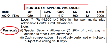 PAY_SCALE_AND_NUMBER_OF-VACCANCIES