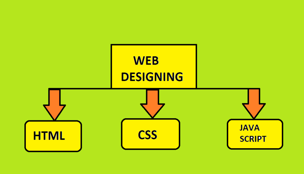 WEB_DESINGING_