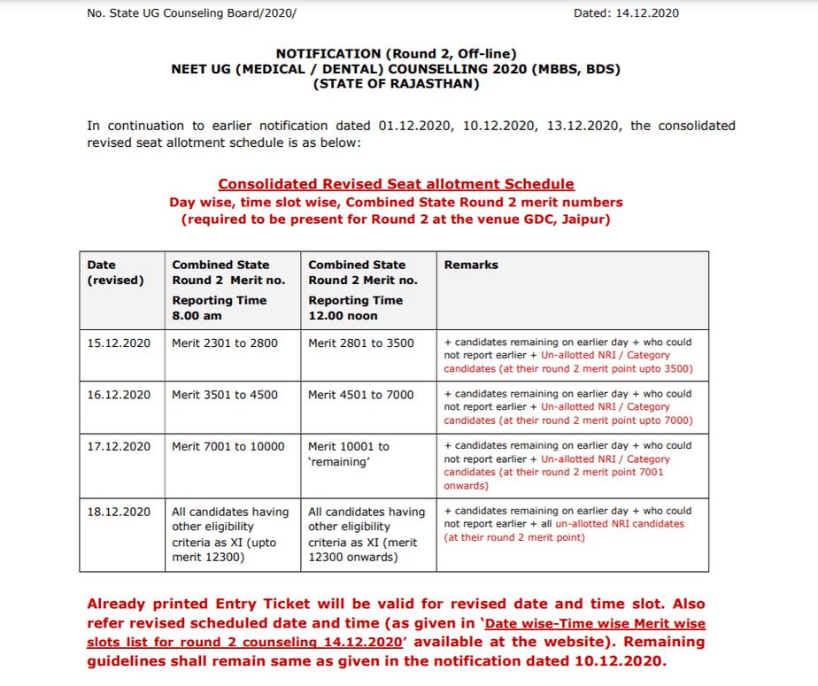 rajasthan-neet-schedule