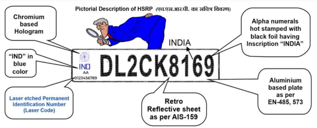 HSRP-PICTORIAL-DESCRIPTION