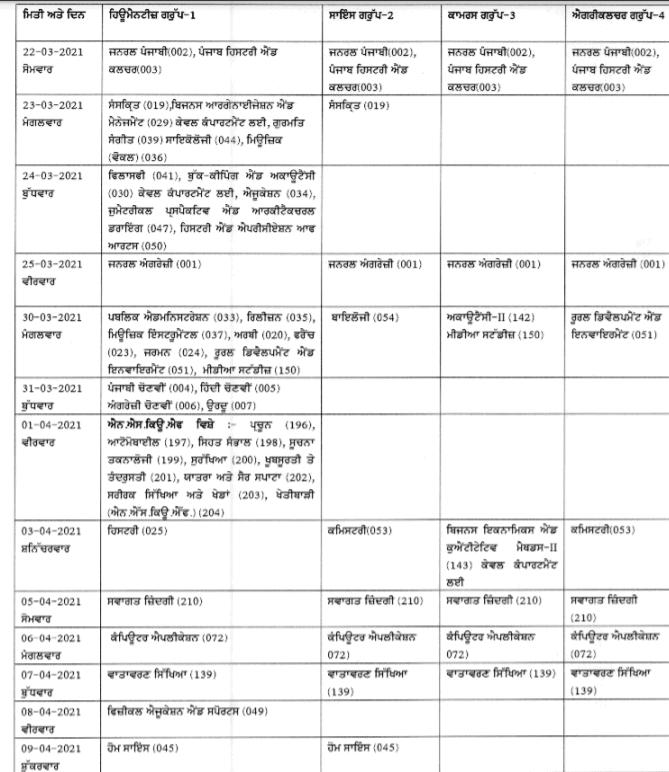 PSEB Class 12th timetable 2021