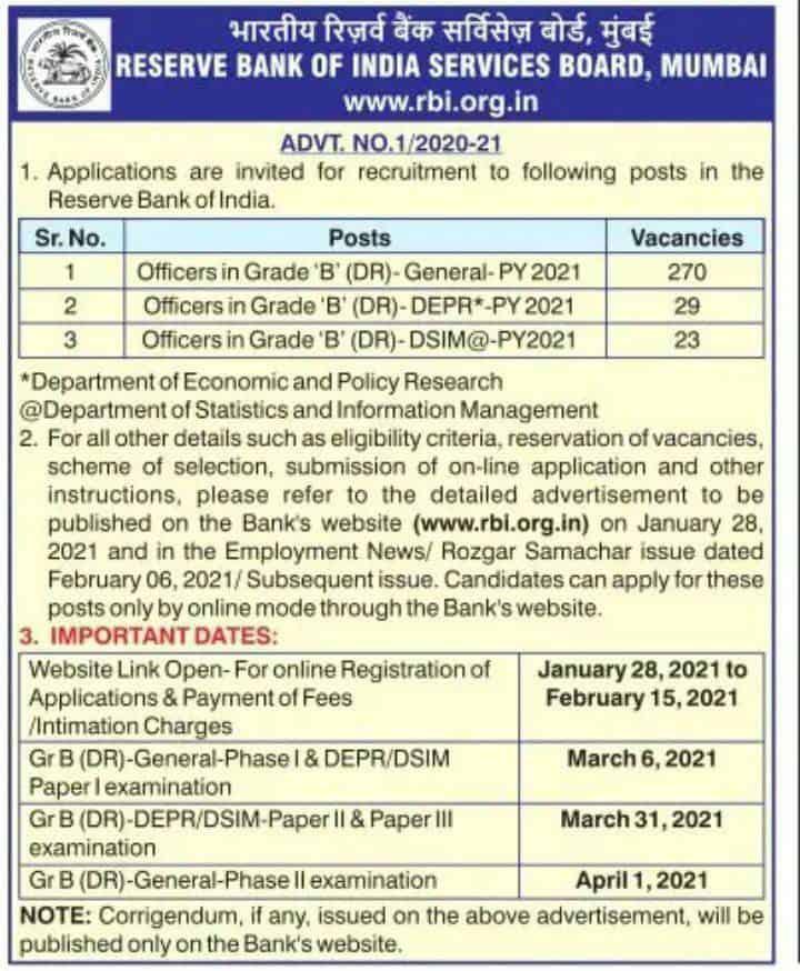 RBI-Grade-B-Notification-2021