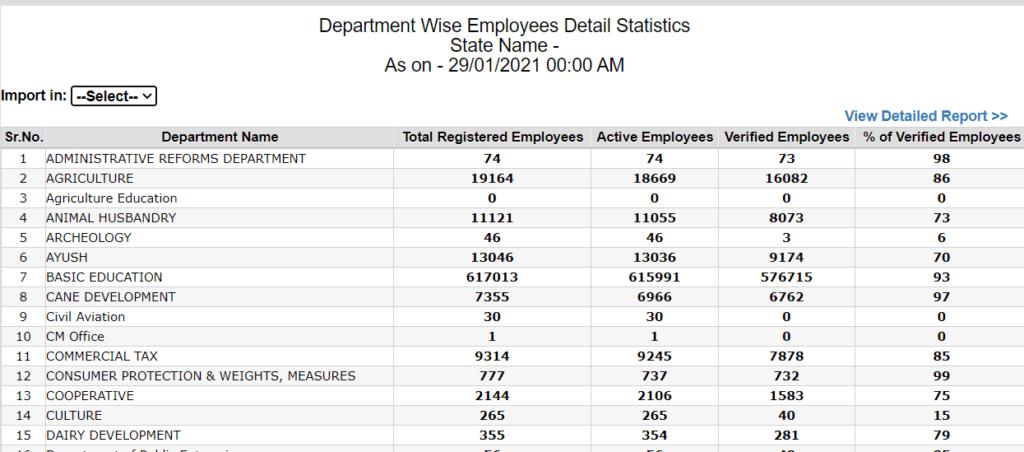 Registered-employees-list