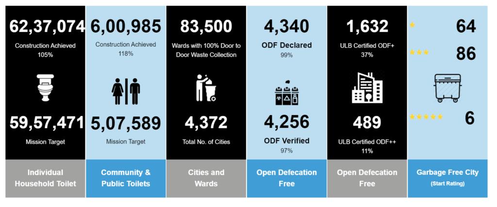 SBM-urban-stats