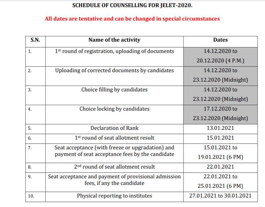 wbjee-jelet-2021