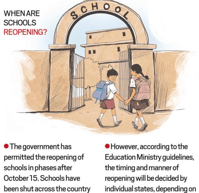 top-school-in-india-opening